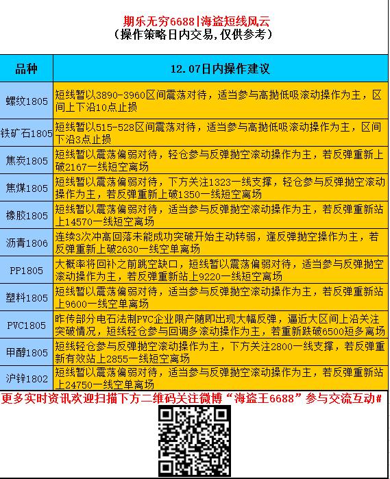 QQ图片20171207085133.png