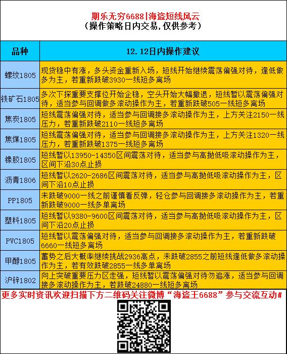 QQ图片20171212085627.png