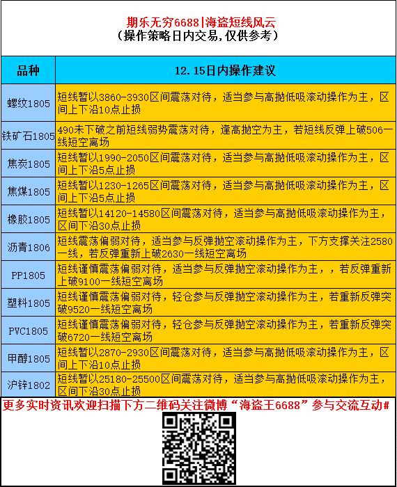 QQ图片20171215092710.png