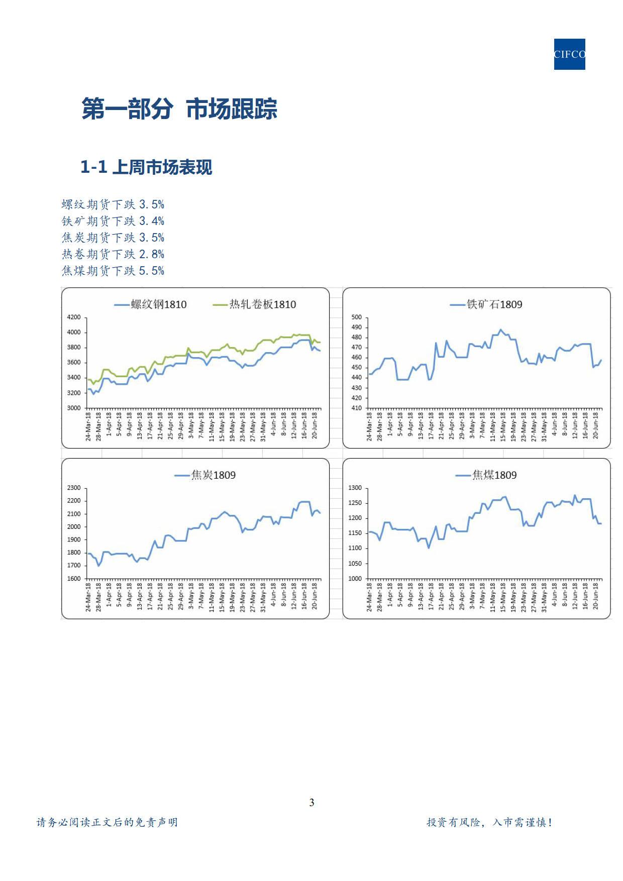 7易胜博黑色投资策略跟踪:继续黑色空头组合策略-20180625_3.jpg