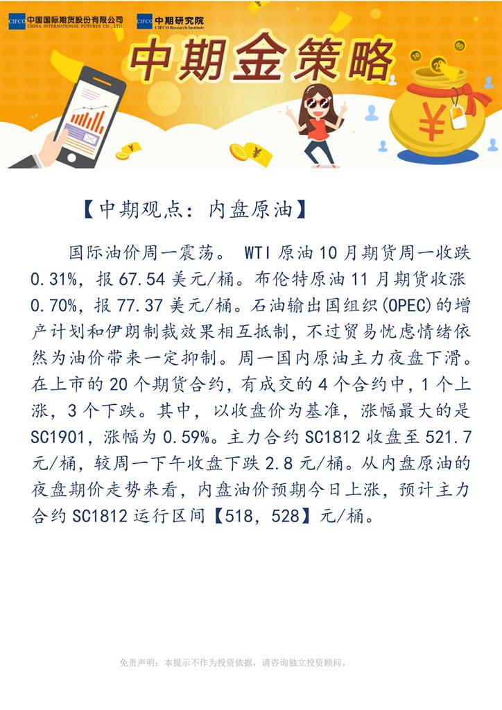 易胜博金策略-内盘原油20180911-张庆_1_副本.png
