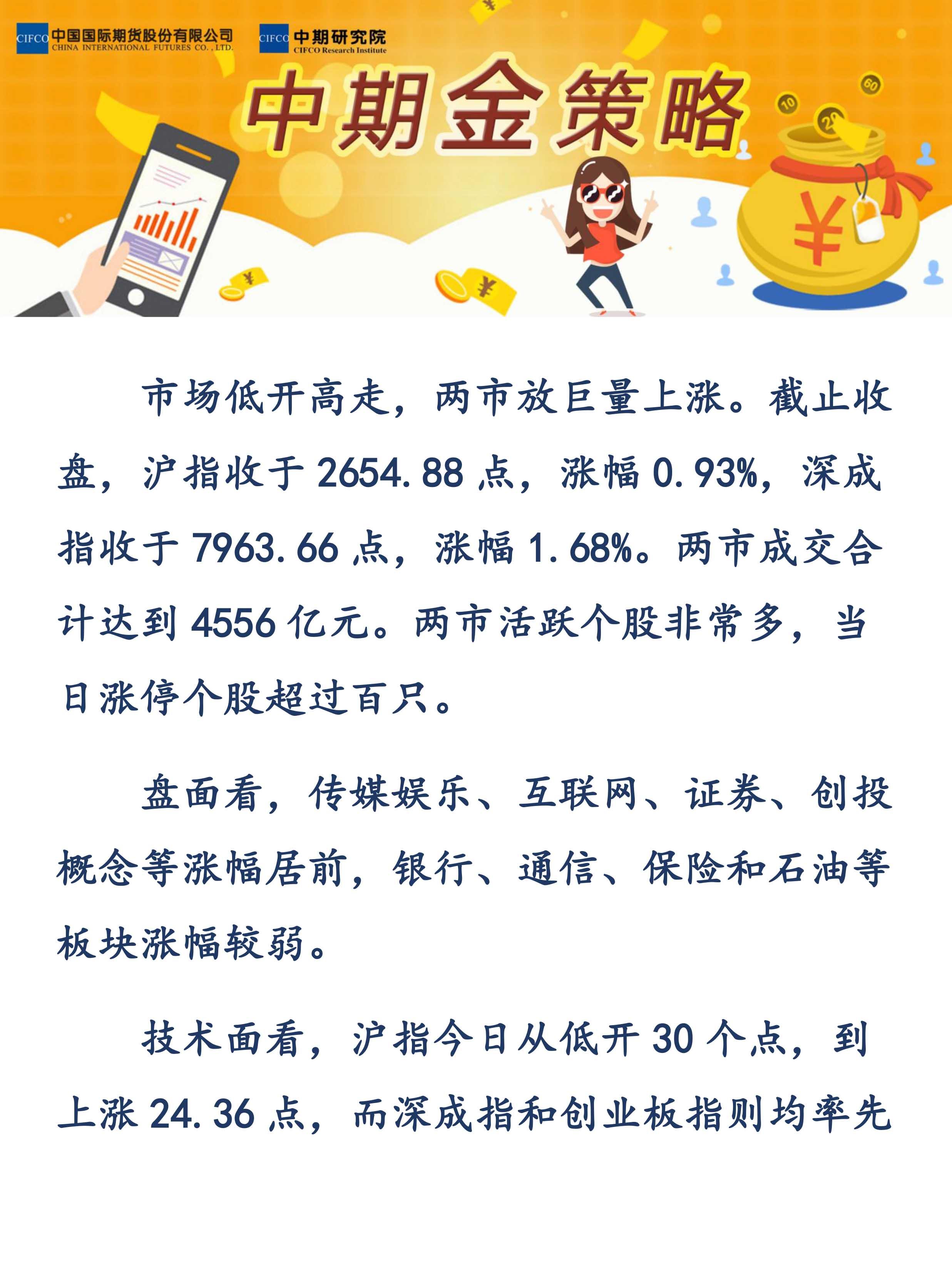 易胜博金策略1113-股指(李冰)-1.jpg