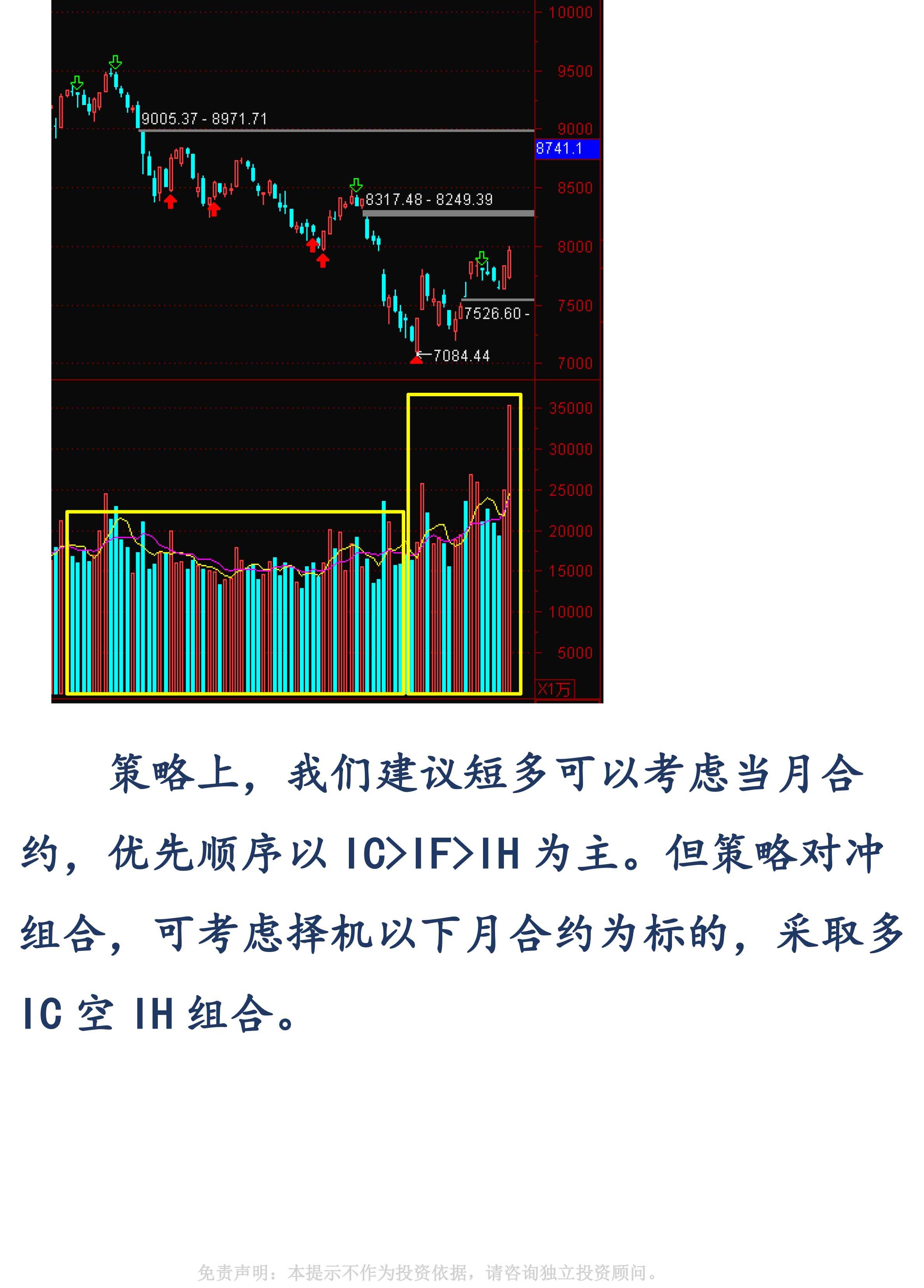 易胜博金策略1113-股指(李冰)-3.jpg