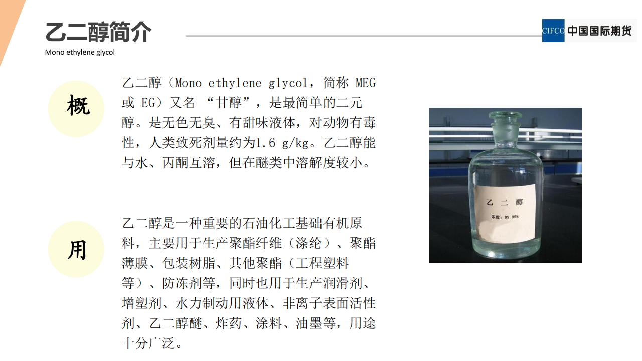 乙二醇新品种系列1_03.png