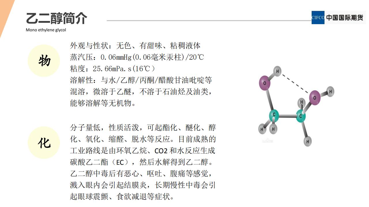 乙二醇新品种系列1_04.png