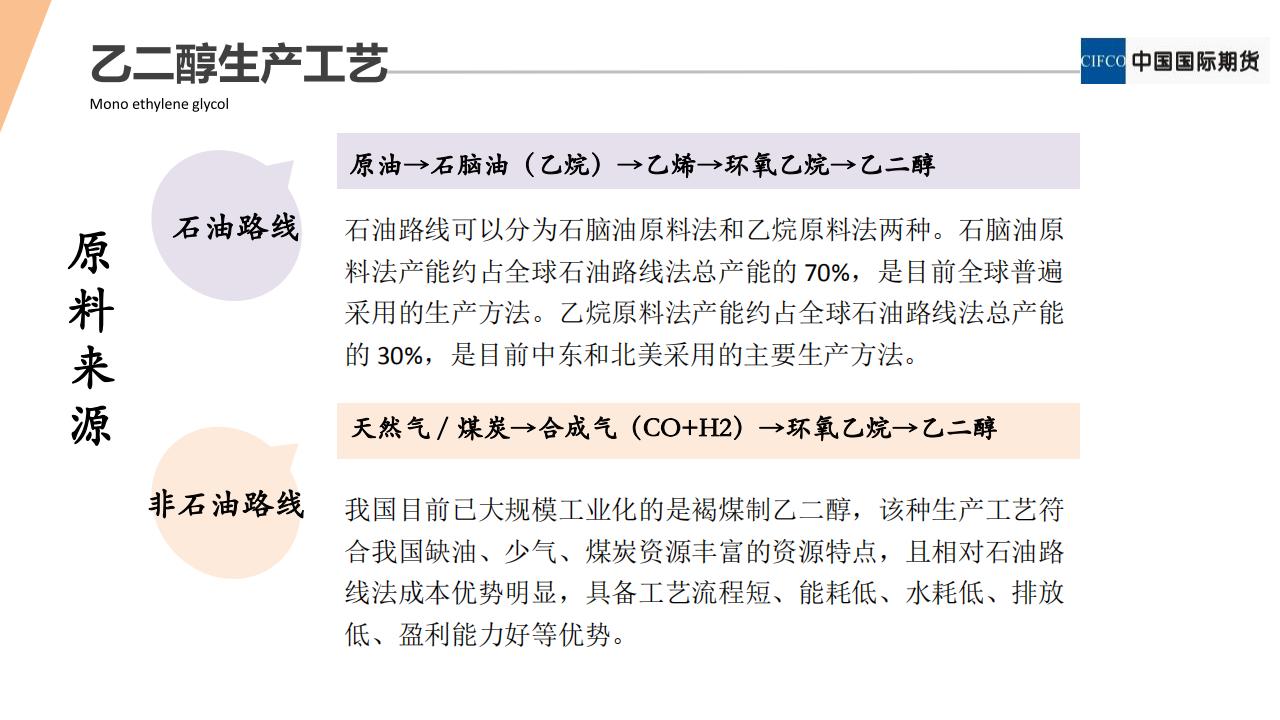 乙二醇新品种系列1_07.png