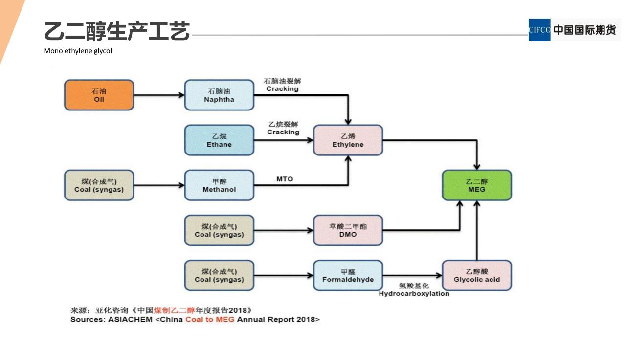 乙二醇新品种系列1_08.png