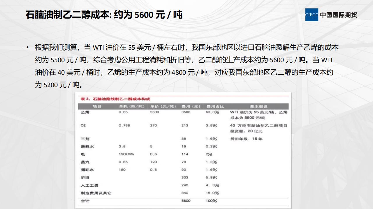 新期货品种--乙二醇(MEG)--上市介绍 02--易胜博研究院 李英杰(1)_08.png