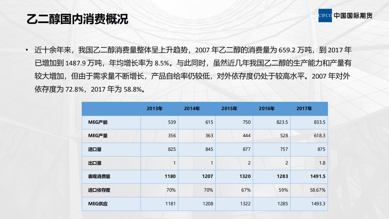 新期货品种--乙二醇(MEG)--上市介绍 02--易胜博研究院 李英杰(1)_18.png