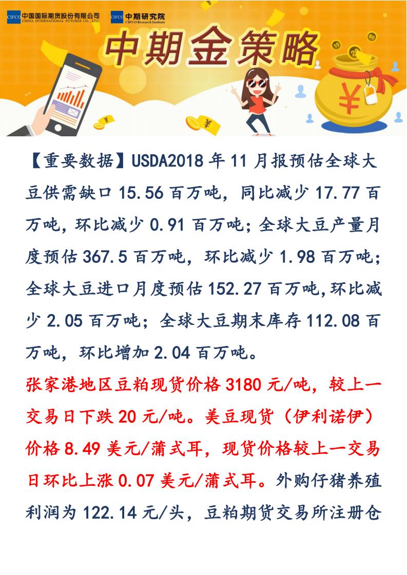 【易胜博金策略】-20181204-豆粕菜粕_00.png