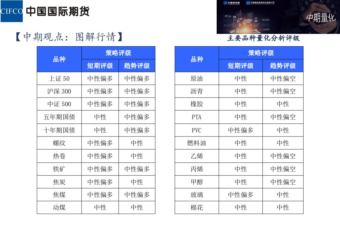 易胜博量化-图解行情20181205_00.png