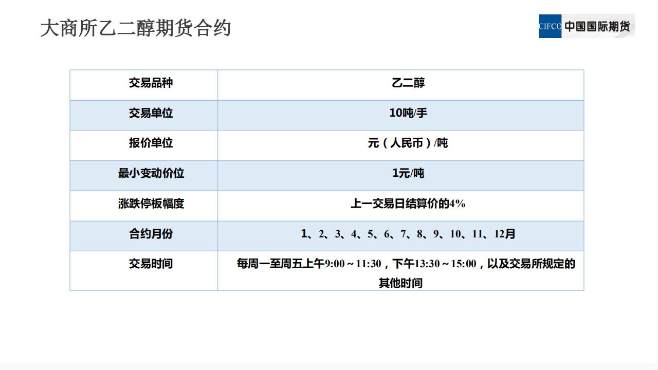 新品种培训系列讲座三:乙二醇期货相关及价格影响因素_03.png