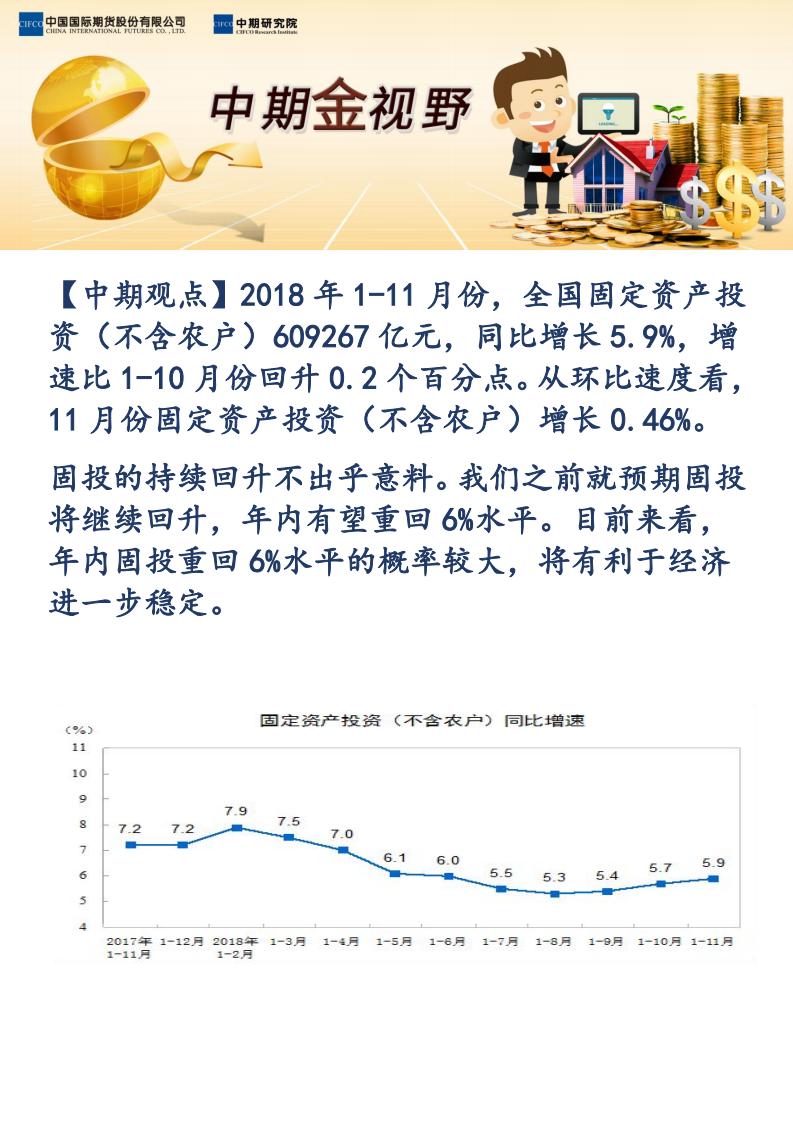 【易胜博金视野】11月固投继续回升,年内重回6%概率大_00.png
