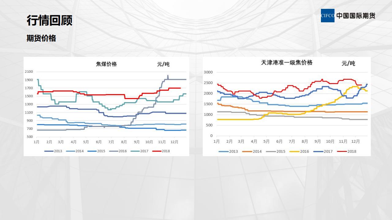 政策预期影响,煤焦震荡偏强-陈岩.pdfx_04.png