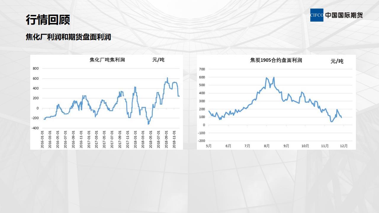 政策预期影响,煤焦震荡偏强-陈岩.pdfx_05.png