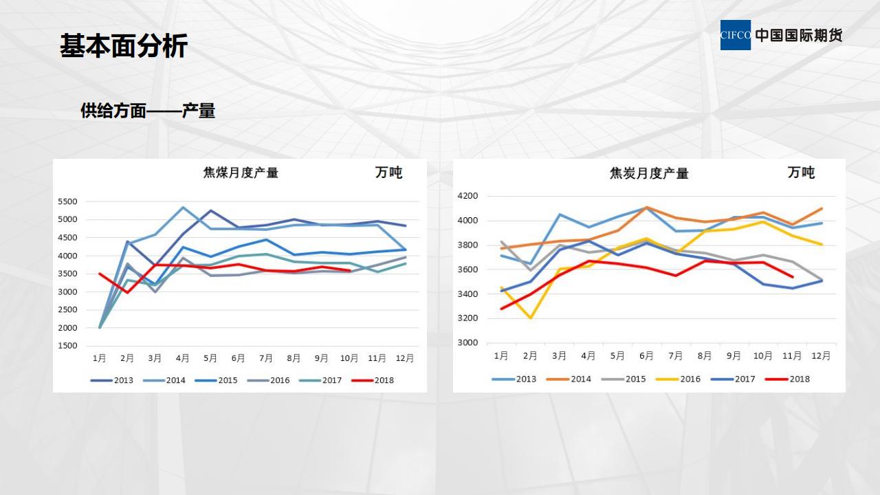 政策预期影响,煤焦震荡偏强-陈岩.pdfx_08.png