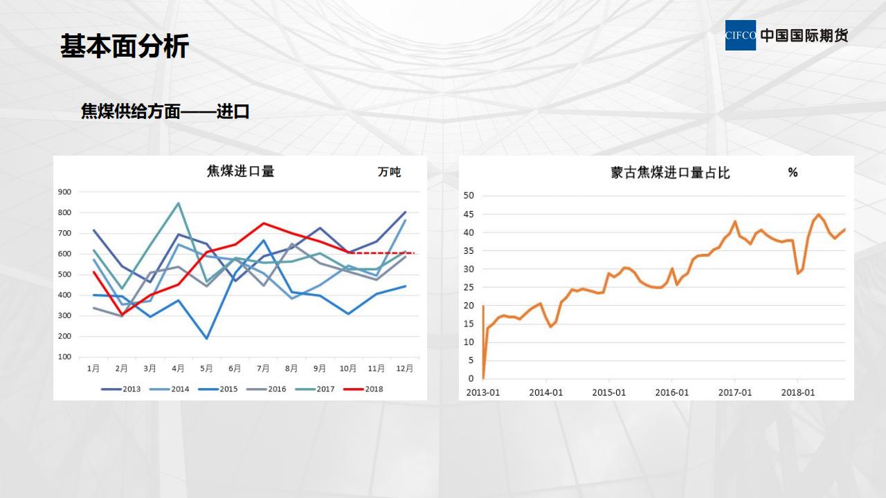 政策预期影响,煤焦震荡偏强-陈岩.pdfx_12.png