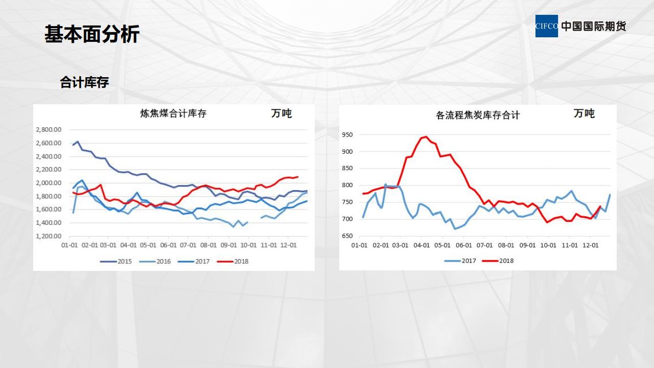 政策预期影响,煤焦震荡偏强-陈岩.pdfx_17.png