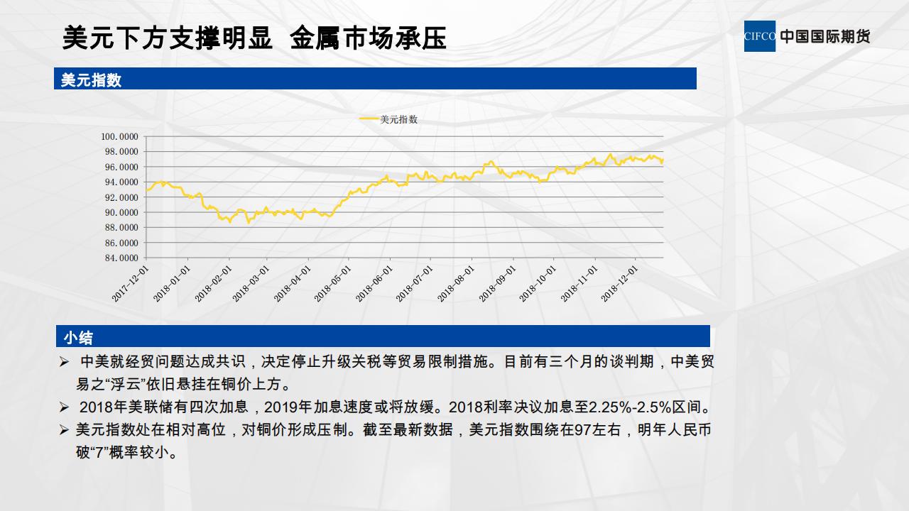 20181225-欧阳玉萍-供需紧平衡 沪铜将宽幅震荡_01.png