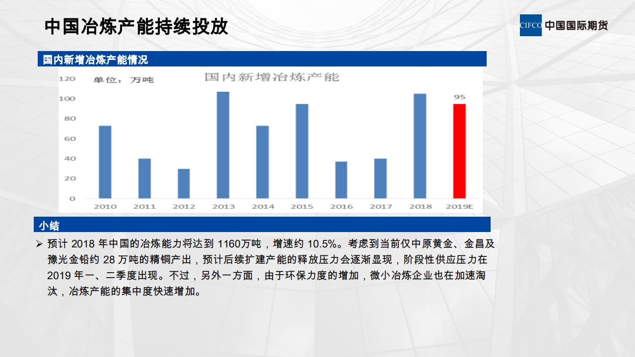 20181225-欧阳玉萍-供需紧平衡 沪铜将宽幅震荡_05.png