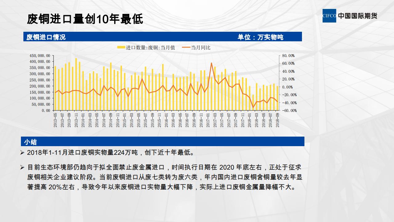 20181225-欧阳玉萍-供需紧平衡 沪铜将宽幅震荡_06.png