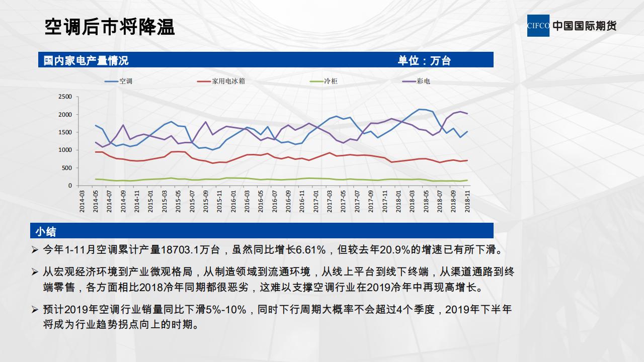 20181225-欧阳玉萍-供需紧平衡 沪铜将宽幅震荡_08.png