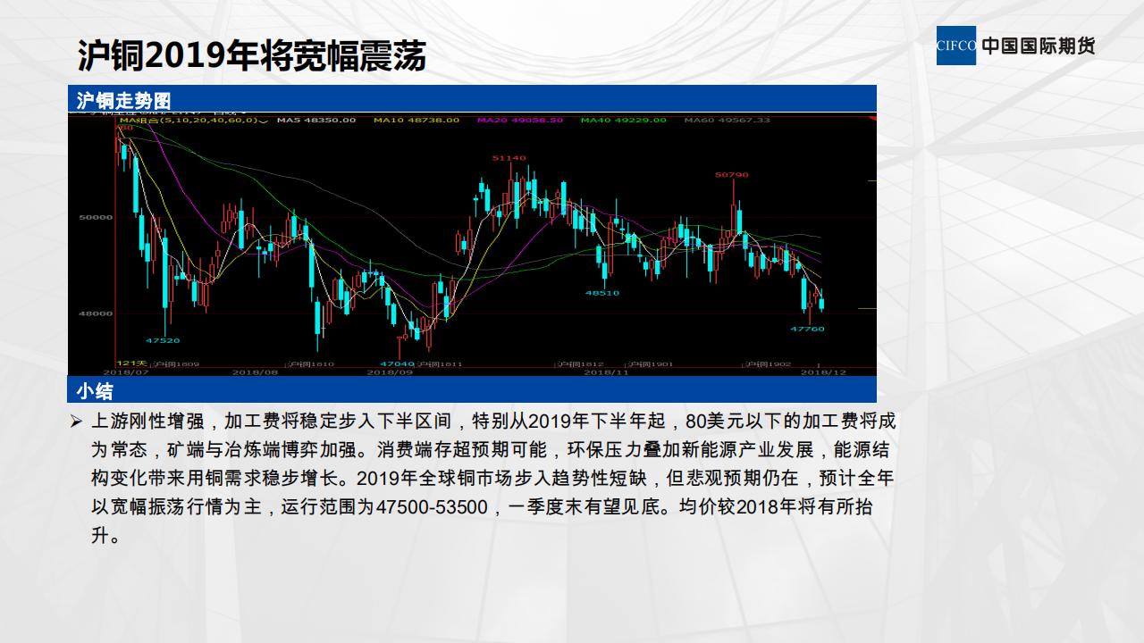 20181225-欧阳玉萍-供需紧平衡 沪铜将宽幅震荡_10.png