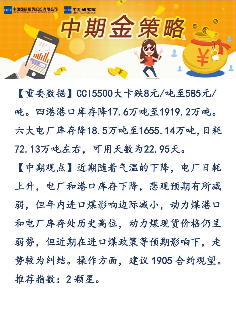 【易胜博金策略】-20181225-动力煤_00.png