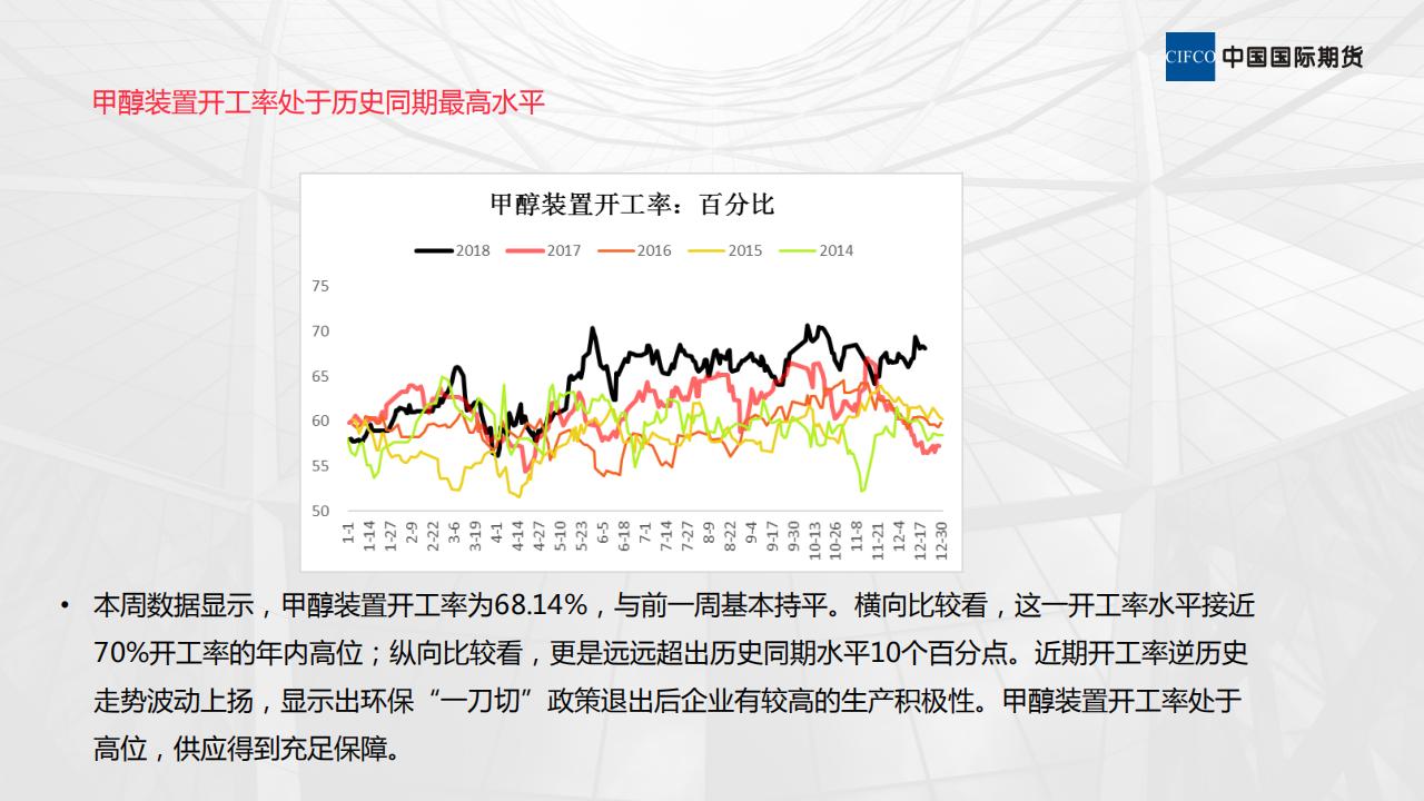 甲醇基本面现状和投资机会分析_03.png