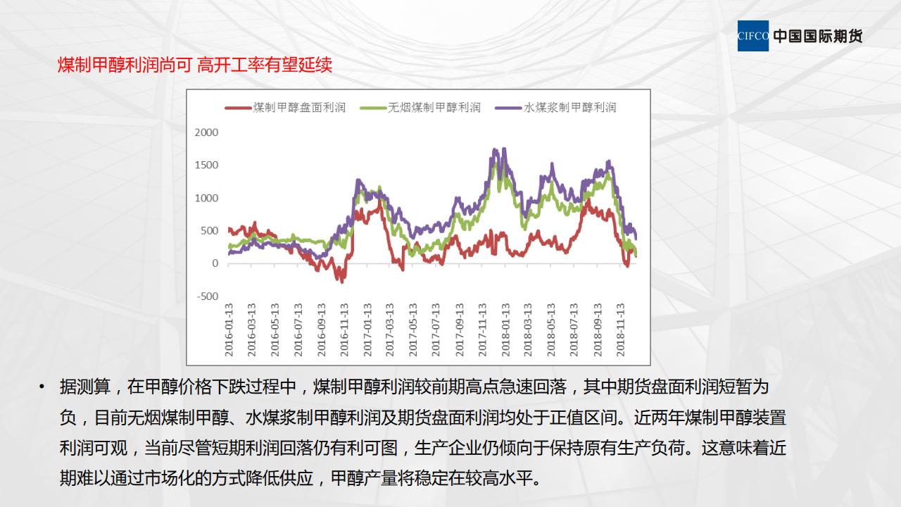 甲醇基本面现状和投资机会分析_04.png