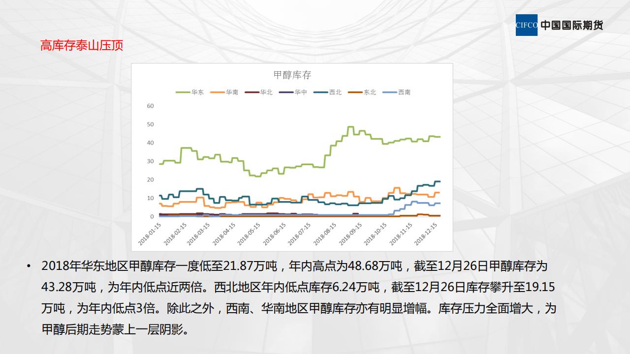 甲醇基本面现状和投资机会分析_05.png