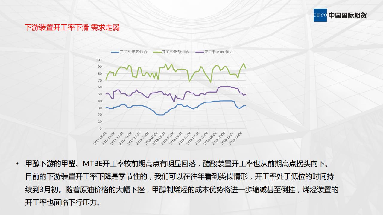 甲醇基本面现状和投资机会分析_06.png