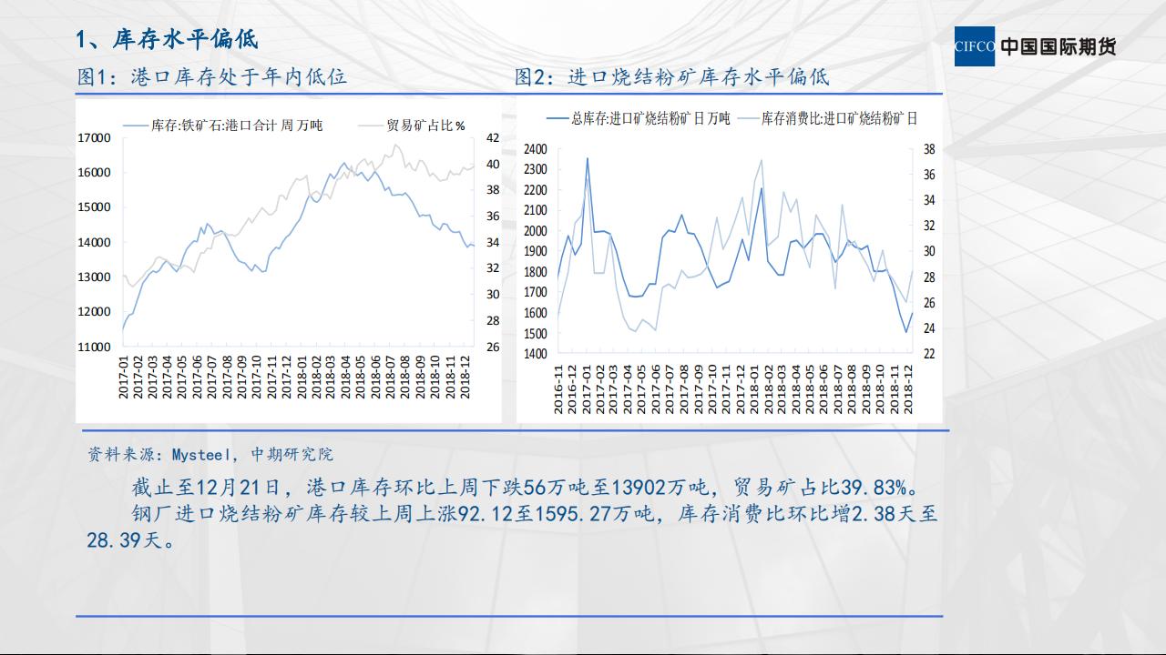 铁矿石市场运行情况分析_02.png