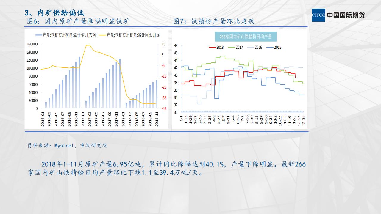铁矿石市场运行情况分析_04.png