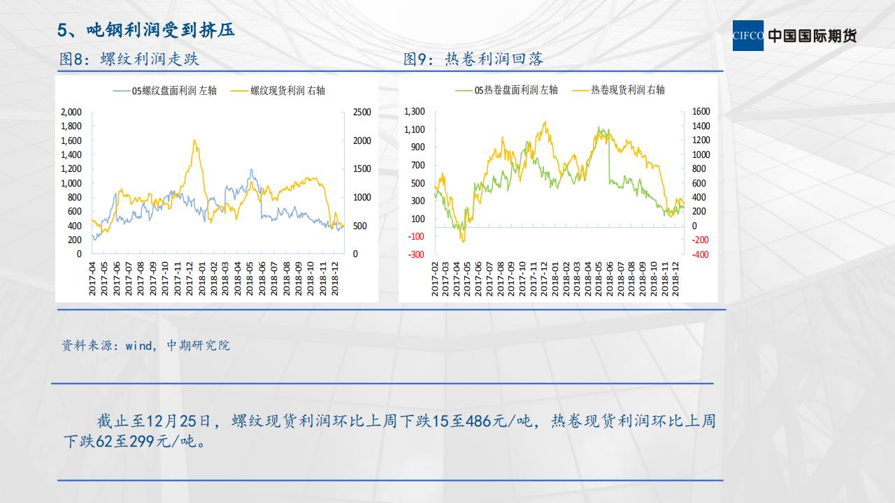 铁矿石市场运行情况分析_05.png