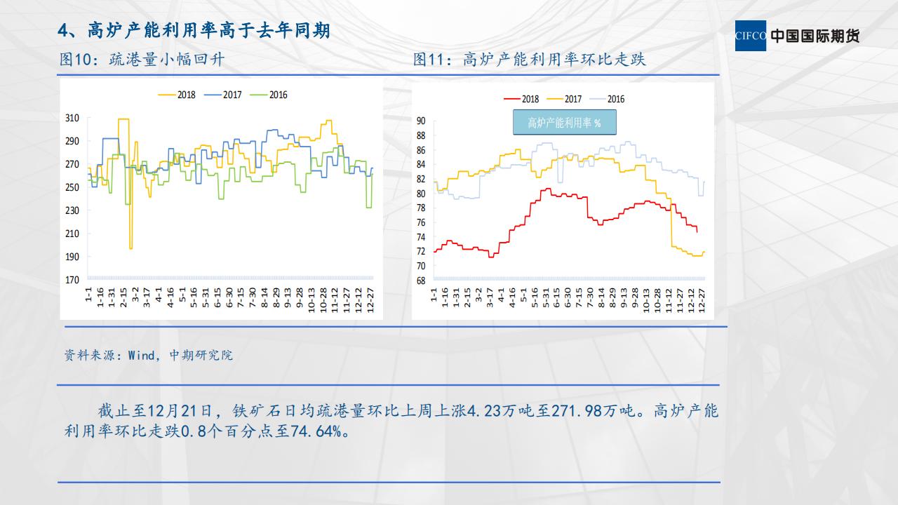 铁矿石市场运行情况分析_06.png