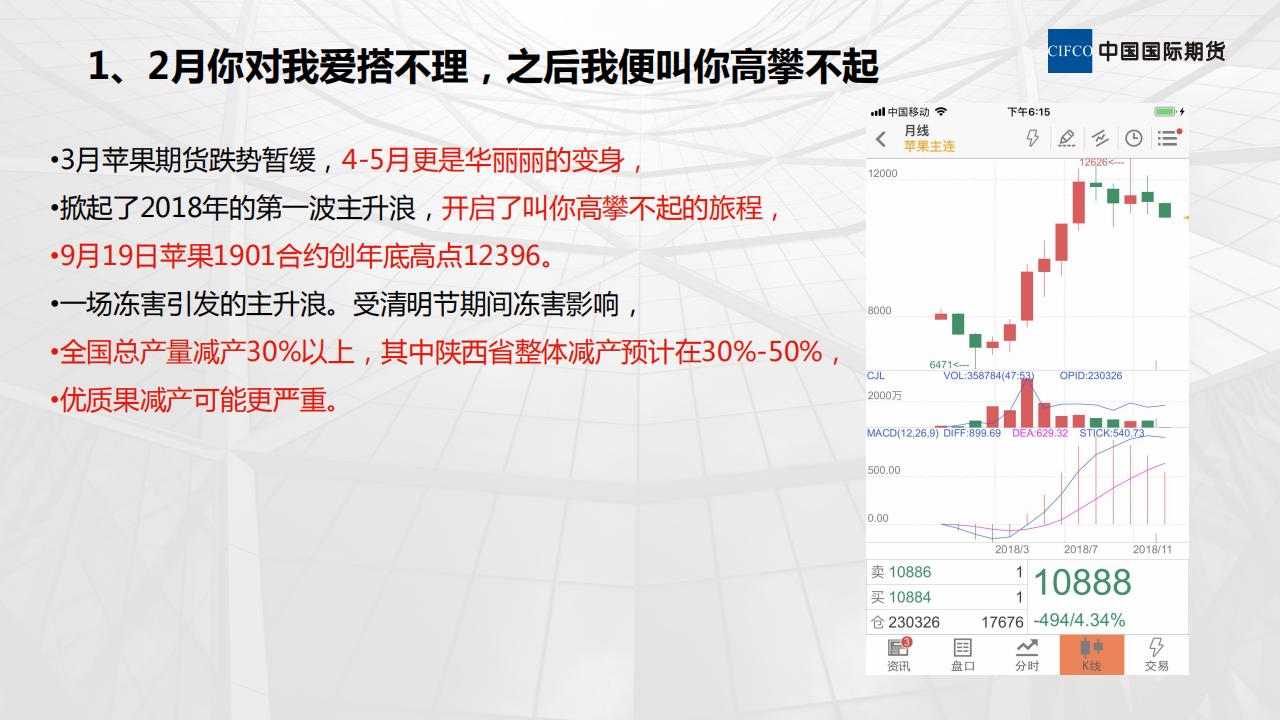 苹果喜提漫漫跌势,推荐卖近买远套利-20190103-晨会_03.png