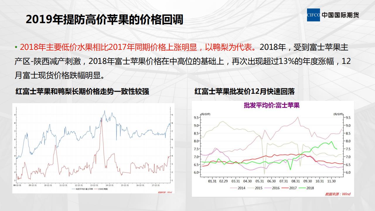 苹果喜提漫漫跌势,推荐卖近买远套利-20190103-晨会_07.png