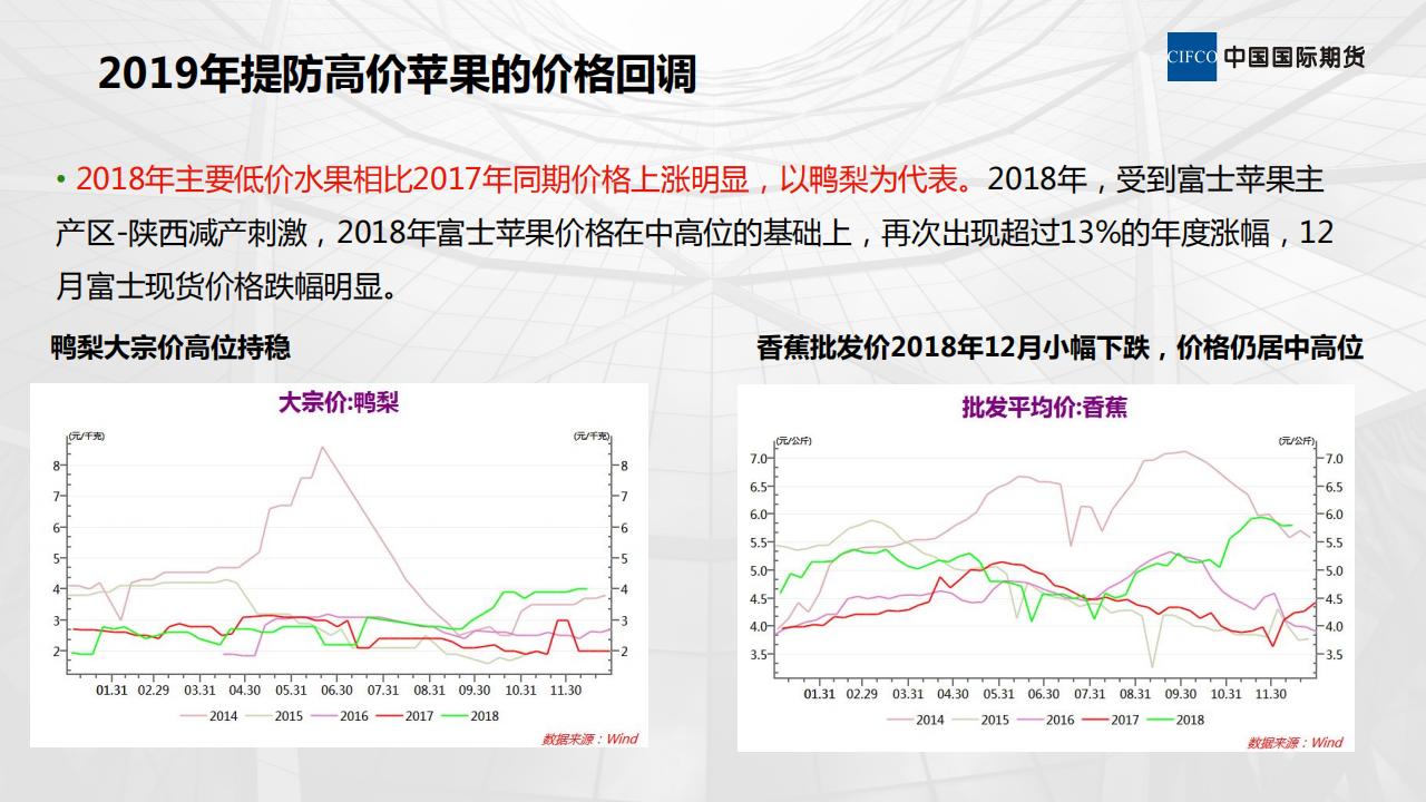 苹果喜提漫漫跌势,推荐卖近买远套利-20190103-晨会_08.png
