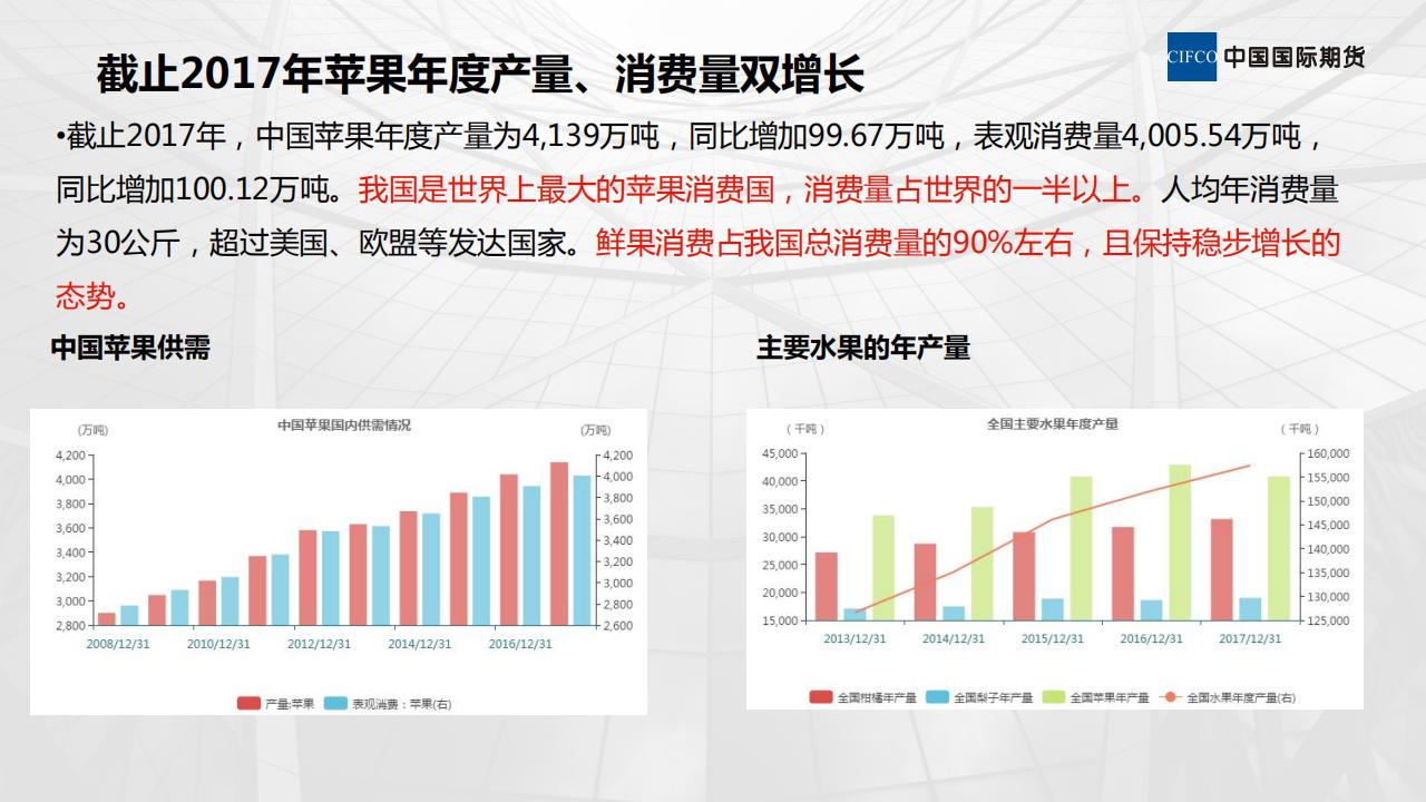 苹果喜提漫漫跌势,推荐卖近买远套利-20190103-晨会_10.png