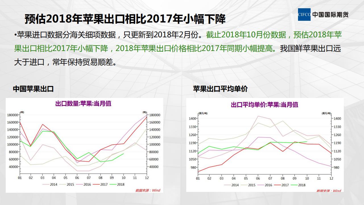 苹果喜提漫漫跌势,推荐卖近买远套利-20190103-晨会_12.png