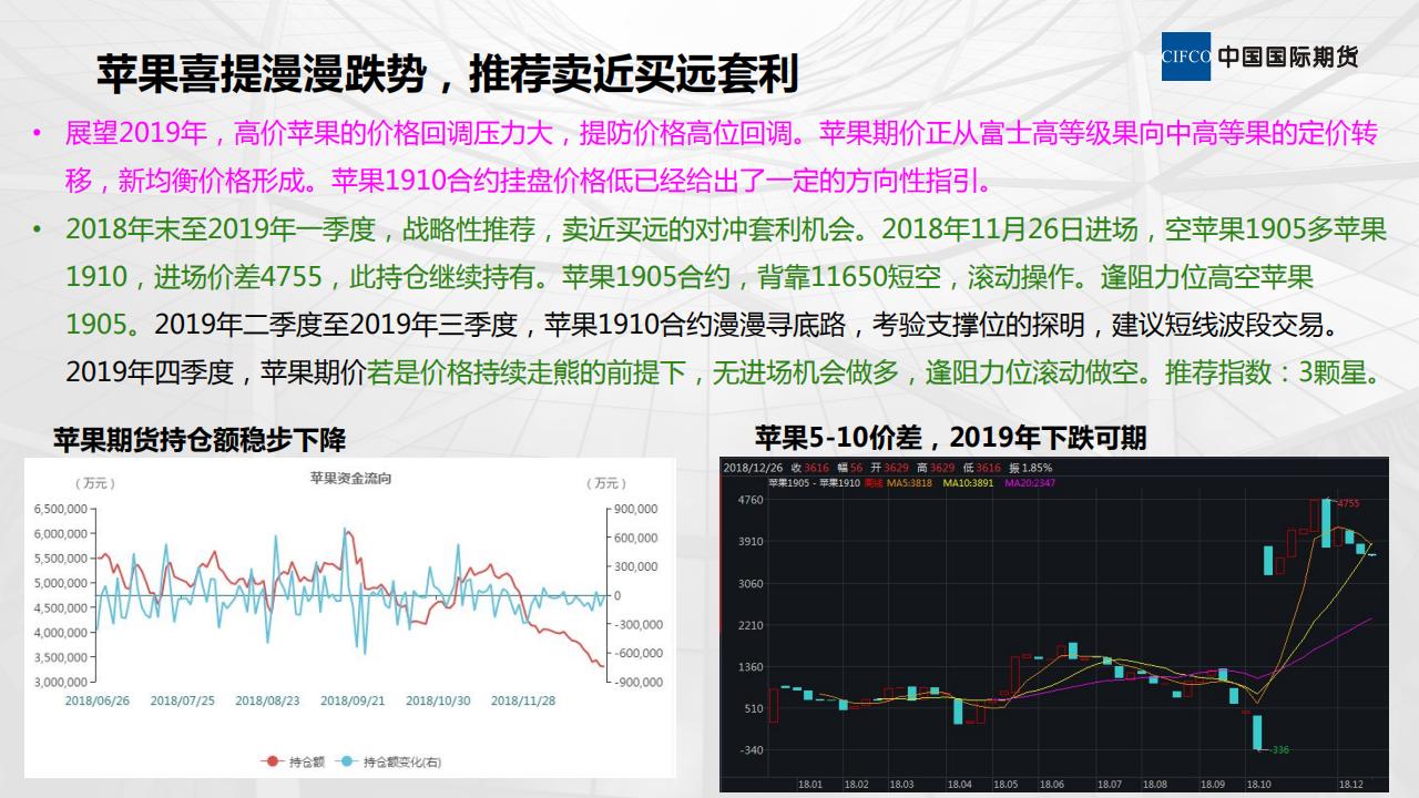 苹果喜提漫漫跌势,推荐卖近买远套利-20190103-晨会_14.png