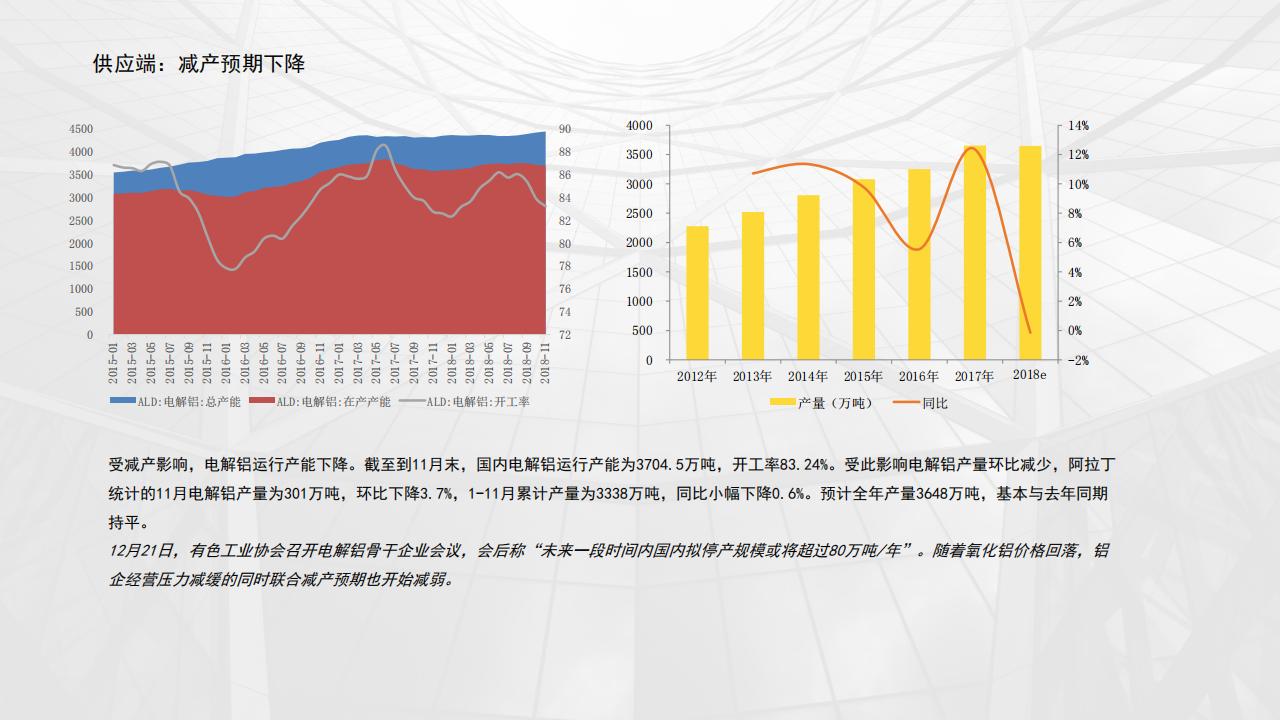 1月铝市场运行情况分析-20190104_08.png