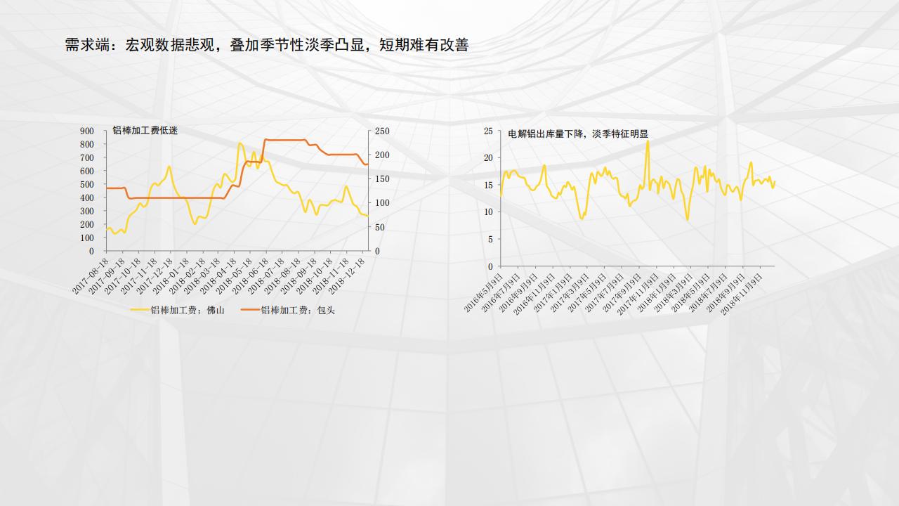 1月铝市场运行情况分析-20190104_10.png