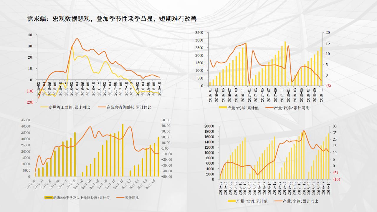 1月铝市场运行情况分析-20190104_11.png