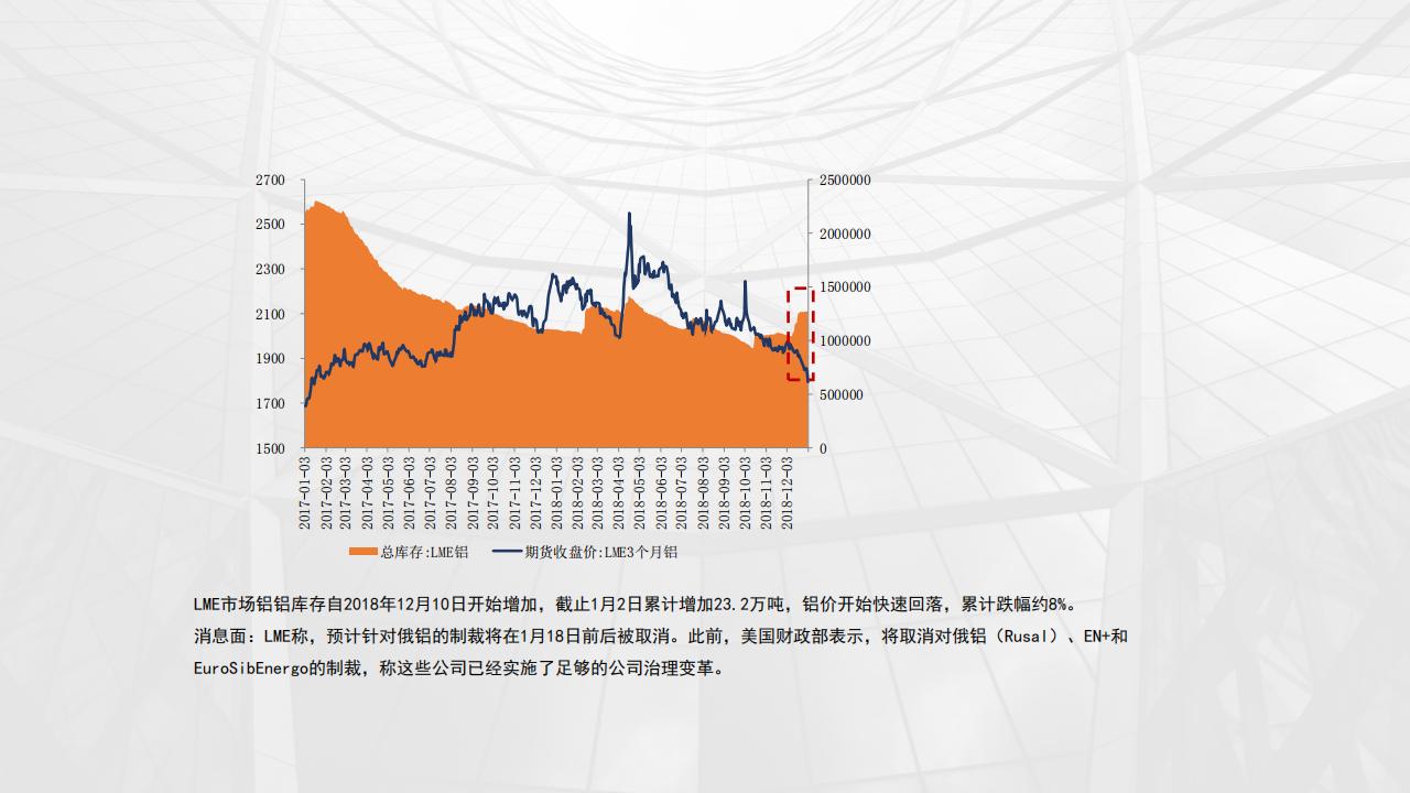 1月铝市场运行情况分析-20190104_03.png