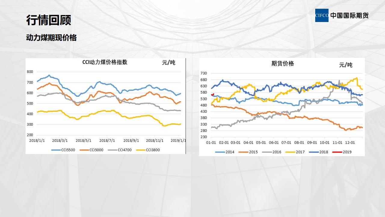 煤焦近期情况和后期展望-陈岩_03.png