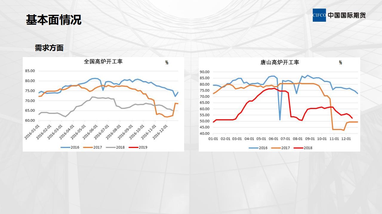 煤焦近期情况和后期展望-陈岩_17.png