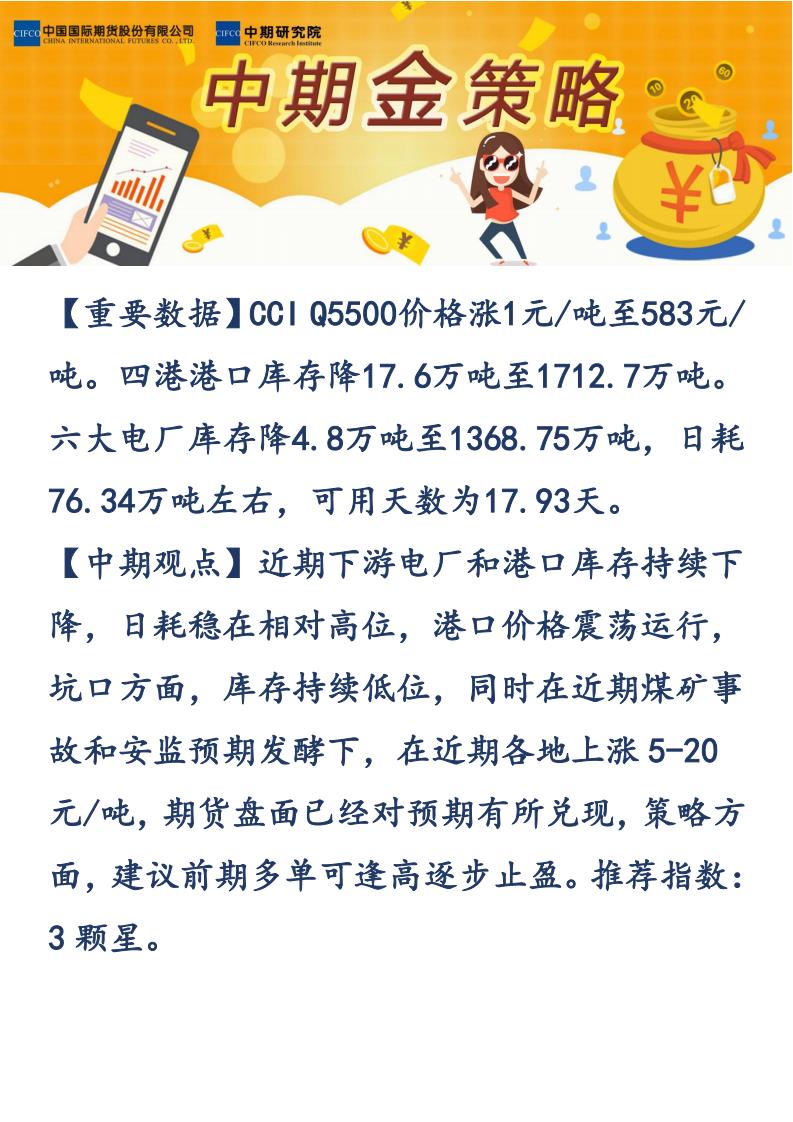【易胜博金策略】-20190115-动力煤_00.png