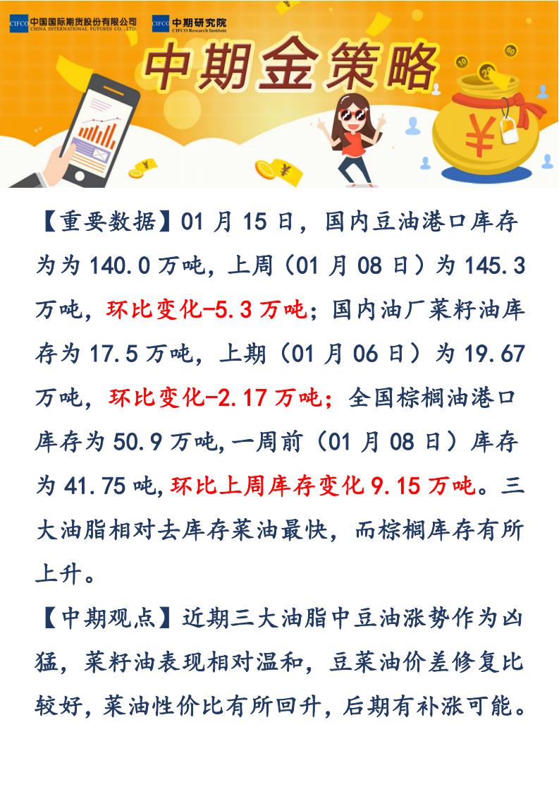 【易胜博金策略-油脂-20190116_00.png